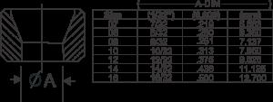 Nozzle Size Chart