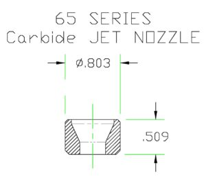 Series 65 Carbide Nozzle Dimensions
